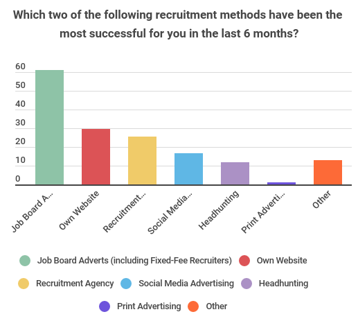recruitment-trends-charts (2)